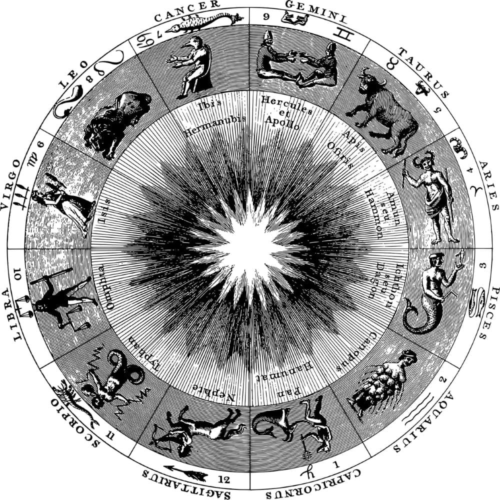 Zodiac Signs in German Star Signs   Learn German Easily